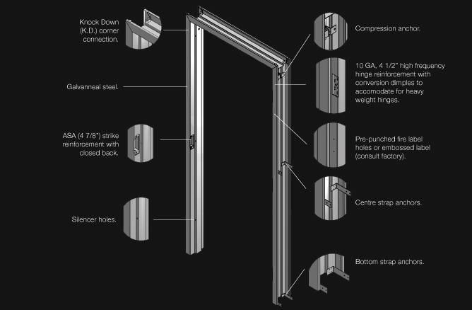 Metal Door Jamb